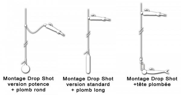 La technique du drop shot !