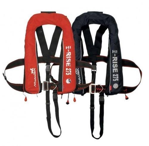 La sécurité pour la pêche en kayak !