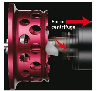 Les contructeurs de moulinets casting rivalise d'idée pour créer de bon frein centrifuge ou magnétique