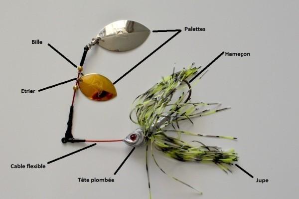 Comprendre la pêche des carnassiers au spinnerbait