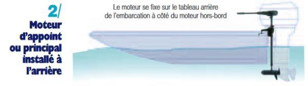 Moteur électrique en appoint d'un moteur thermique pour l'approche des postes de pêche !