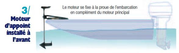 Une position idéal pour la pêche avec le moteur électrique de barque installé à l'avant