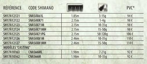 les modèles de canne nasci ax de shimano, disponible en spinning
