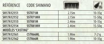 les caractéristiques des cannes stradic de shimano