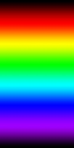 Choisir la couleur de son leurre avec quelques principes